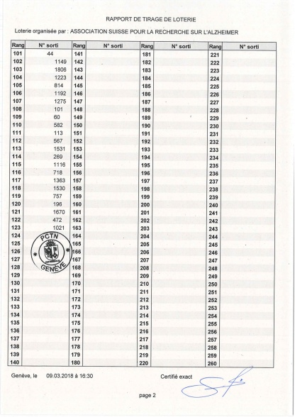 Resultat-de-la-loterie-en-faveur-de-l'Association-Suisse-pour-la-Recherche-sur-l'Alzheimer-002